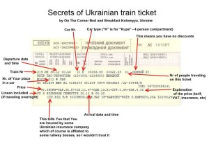 Train Ticket in Ukraine